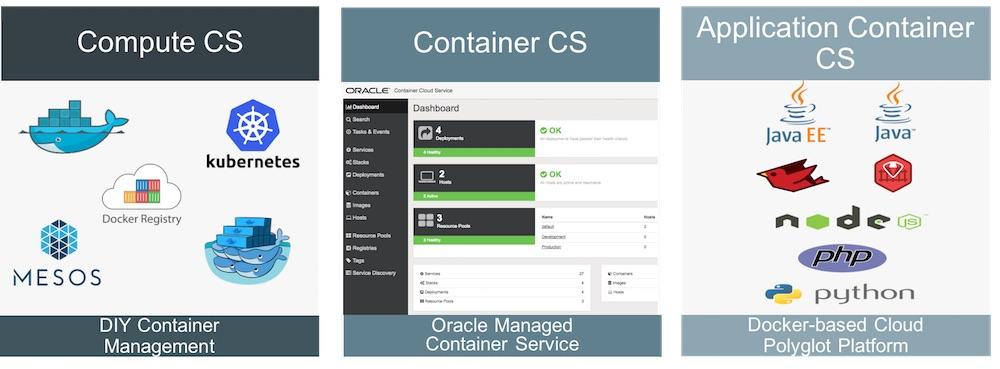 오라클 클라우드의 Docker 컨테이너 지원 유형