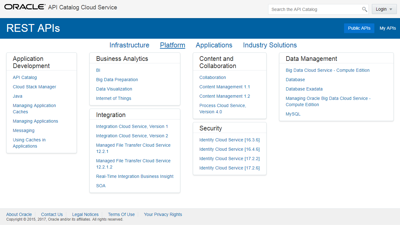 Oracle API Catalog Cloud Service 소개