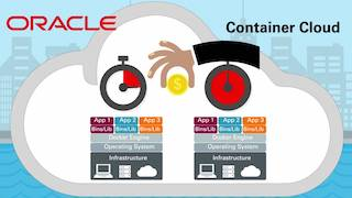 Oracle Container Cloud Service의 Infographics입니다.