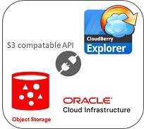 Cloudberry로 OCI Object Storage 접속하기