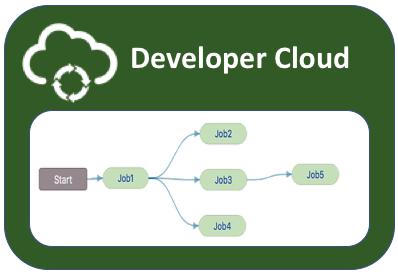 Developer Cloud의 Build Pipeline 사용하기