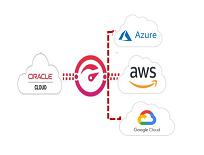Oracle Cloud와 타 클라우드 연결하기