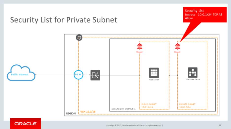 OCI 따라하기 1-4. Private Subnet 설정하기